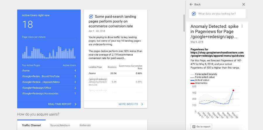 Google Analytics: Sayfa Görüntüleme'de Anormallik