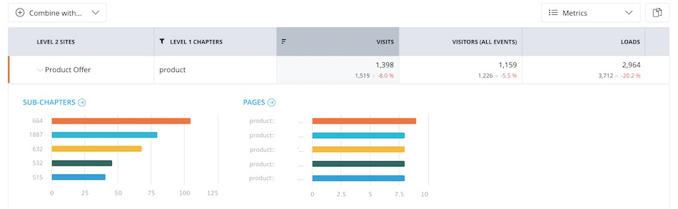Analytics Suite - Google Tag Manager - Sayfa ve Bölümler