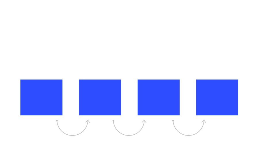 Doğrusal İlişkilendirme Modeli