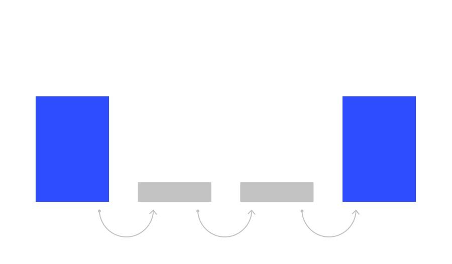 Konuma Dayalı İlişkilendirme Modeli