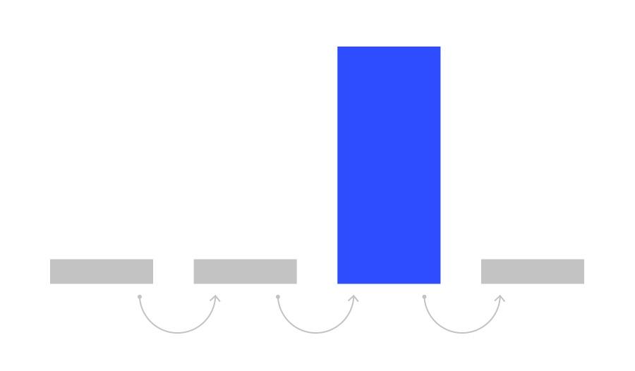Doğrudan Olmayan Son İlişkilendirme Modeli