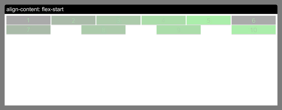 align-content: flex-start