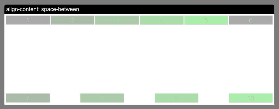 align-content: space-between