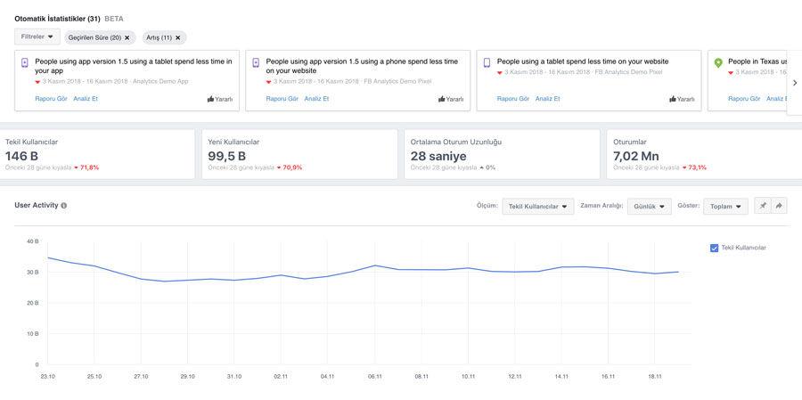Facebook Otomatik İstatistikler