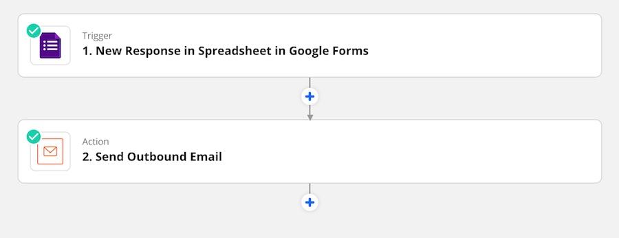 Google Forms + Google Sheets + Zapier