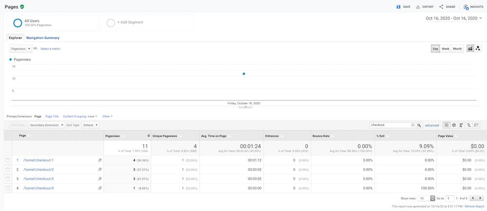Google Analytics Hedef Adımları
