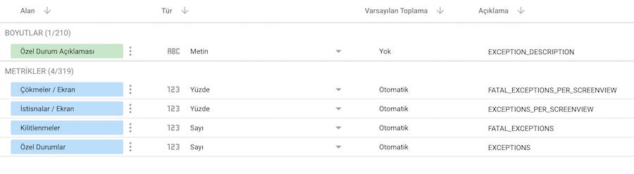 Google Data Studio - Error Log