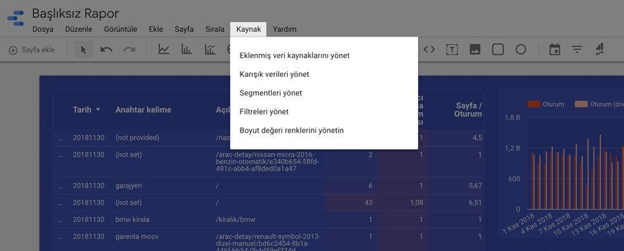 Google Data Studio Kaynak İşlemleri