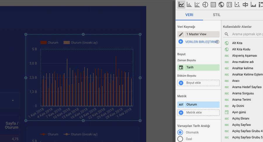 Google Data Studio Grafik Özellikleri