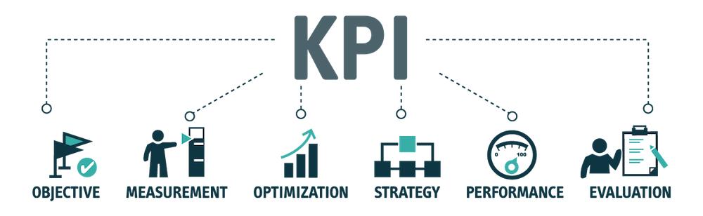 KPI / Key Performance Indicator