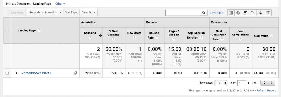Google Analytics - Measurement Protocol - Email Tracking