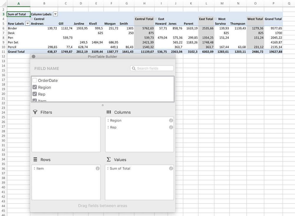 Excel Pivot Örneği