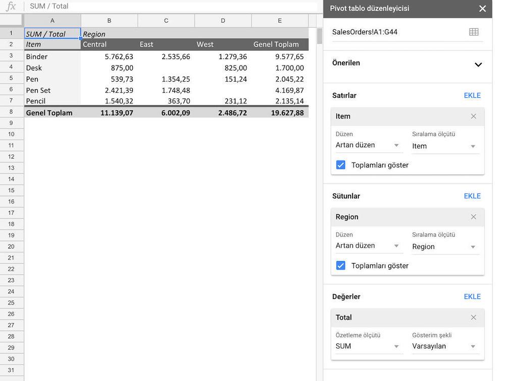 Google Tablolar - Pivot Table