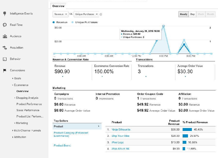 WooCommerce Google Enhanced E-Commerce
